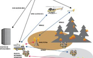 CATEC collaborates in a project that improves the communication system in firefighting